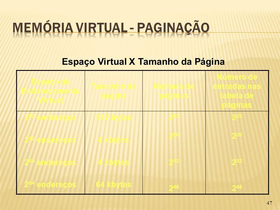 47 Espaço de Endereçamento Virtual Tamanho da página Número de páginas Número de entradas nas tabela de páginas 2 32 endereços 2 64 endereços 512 byte