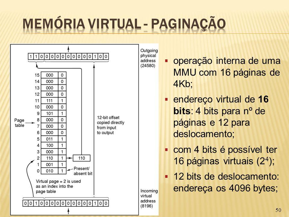 50 operação interna de uma MMU com 16 páginas de 4Kb; endereço virtual de 16 bits: 4 bits para nº de páginas e 12 para deslocamento; com 4 bits é poss