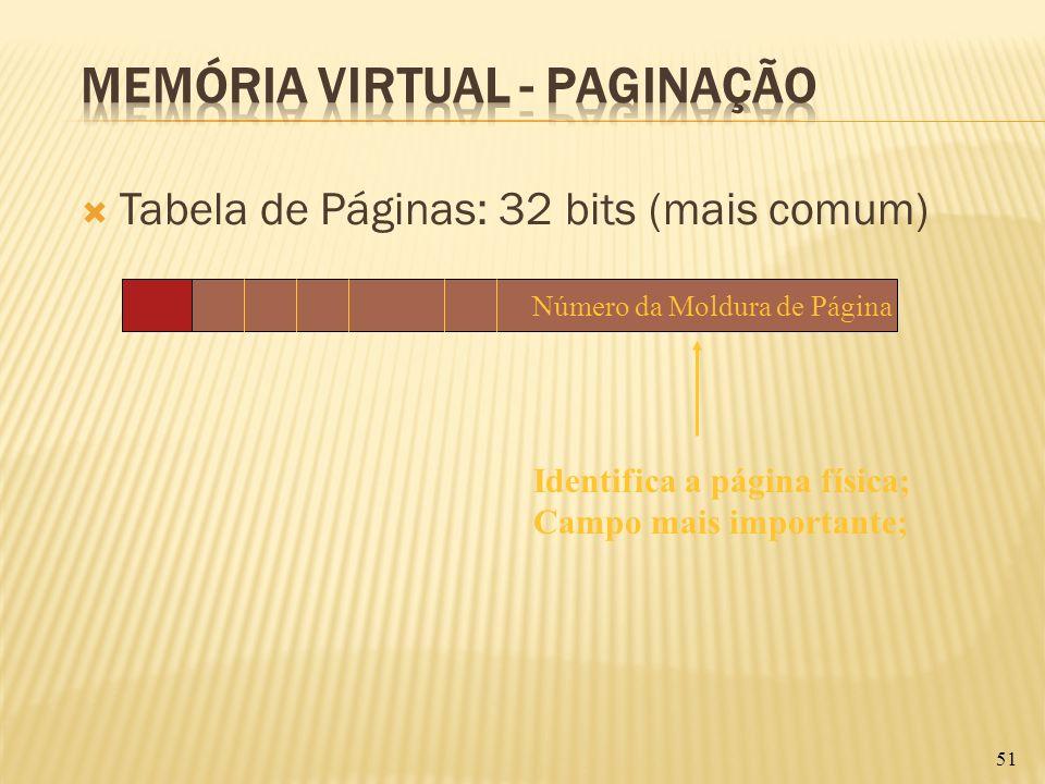 Tabela de Páginas: 32 bits (mais comum) 51 Identifica a página física; Campo mais importante; Número da Moldura de Página