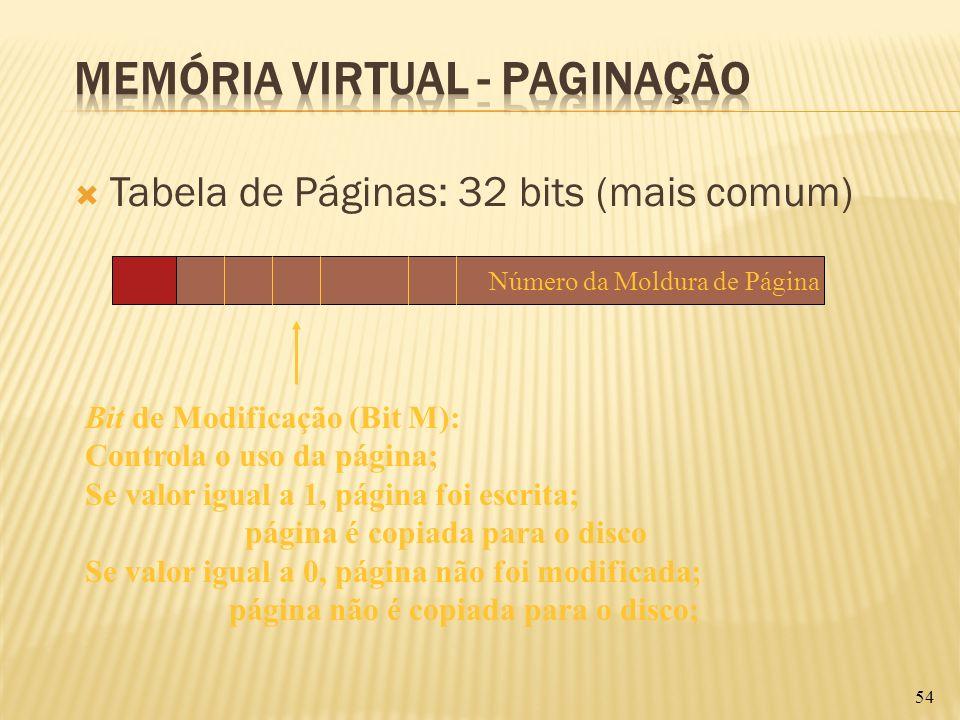 Tabela de Páginas: 32 bits (mais comum) 54 Bit de Modificação (Bit M): Controla o uso da página; Se valor igual a 1, página foi escrita; página é copi