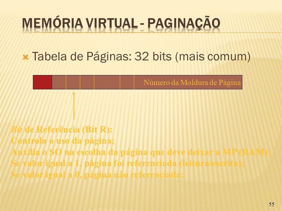 Tabela de Páginas: 32 bits (mais comum) 55 Bit de Referência (Bit R): Controla o uso da página; Auxilia o SO na escolha da página que deve deixar a MP