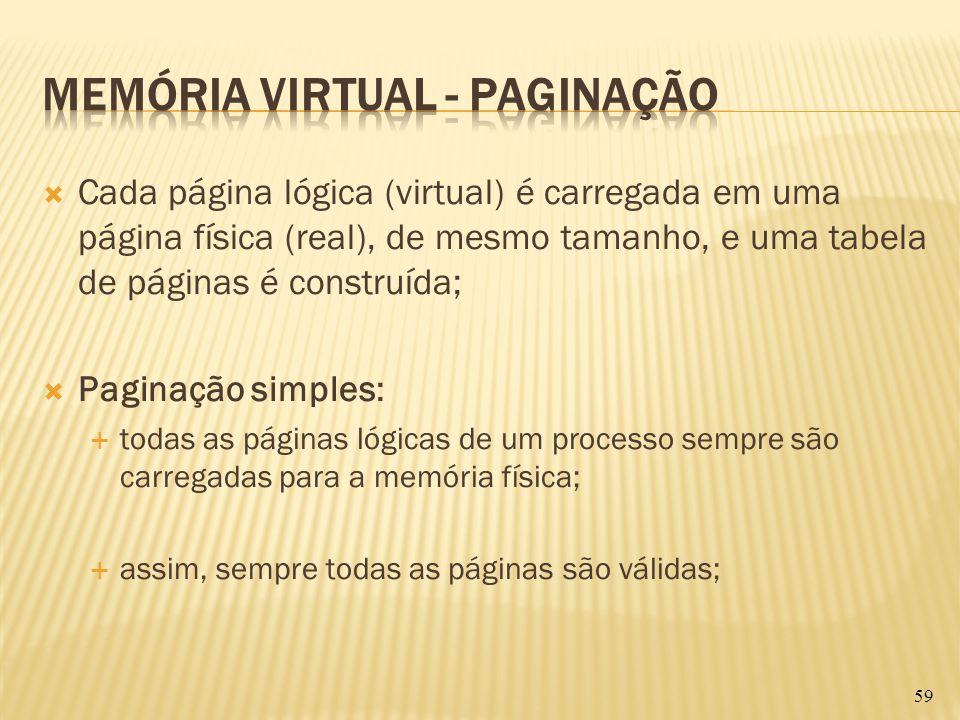 Cada página lógica (virtual) é carregada em uma página física (real), de mesmo tamanho, e uma tabela de páginas é construída; Paginação simples: todas