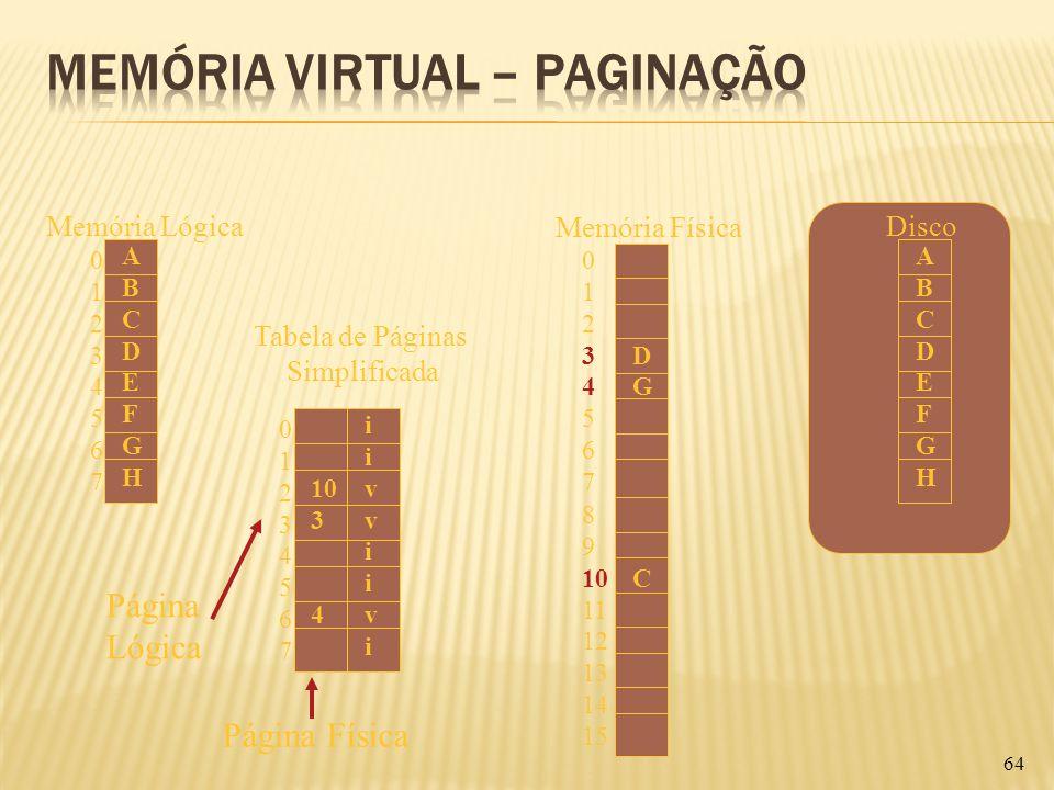 64 ABCDEFGHABCDEFGH 0123456701234567 Memória Lógica 0123456701234567 10 3 4 iivviiviiivviivi Tabela de Páginas Simplificada DGDG Memória Física 012345