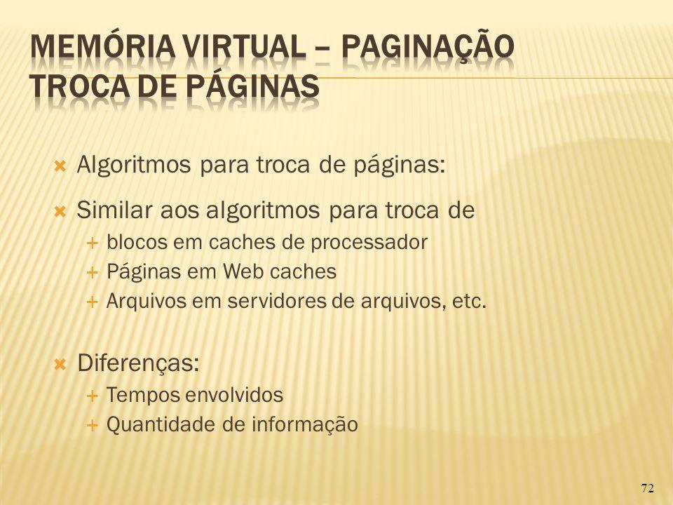 Algoritmos para troca de páginas: Similar aos algoritmos para troca de blocos em caches de processador Páginas em Web caches Arquivos em servidores de