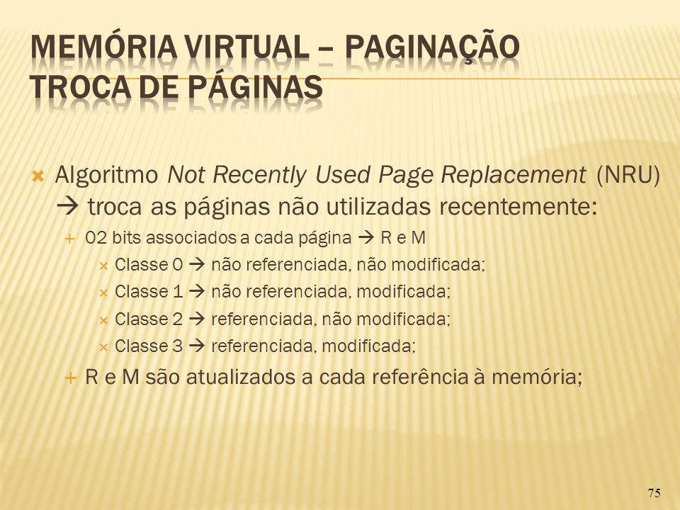 Algoritmo Not Recently Used Page Replacement (NRU) troca as páginas não utilizadas recentemente: 02 bits associados a cada página R e M Classe 0 não r