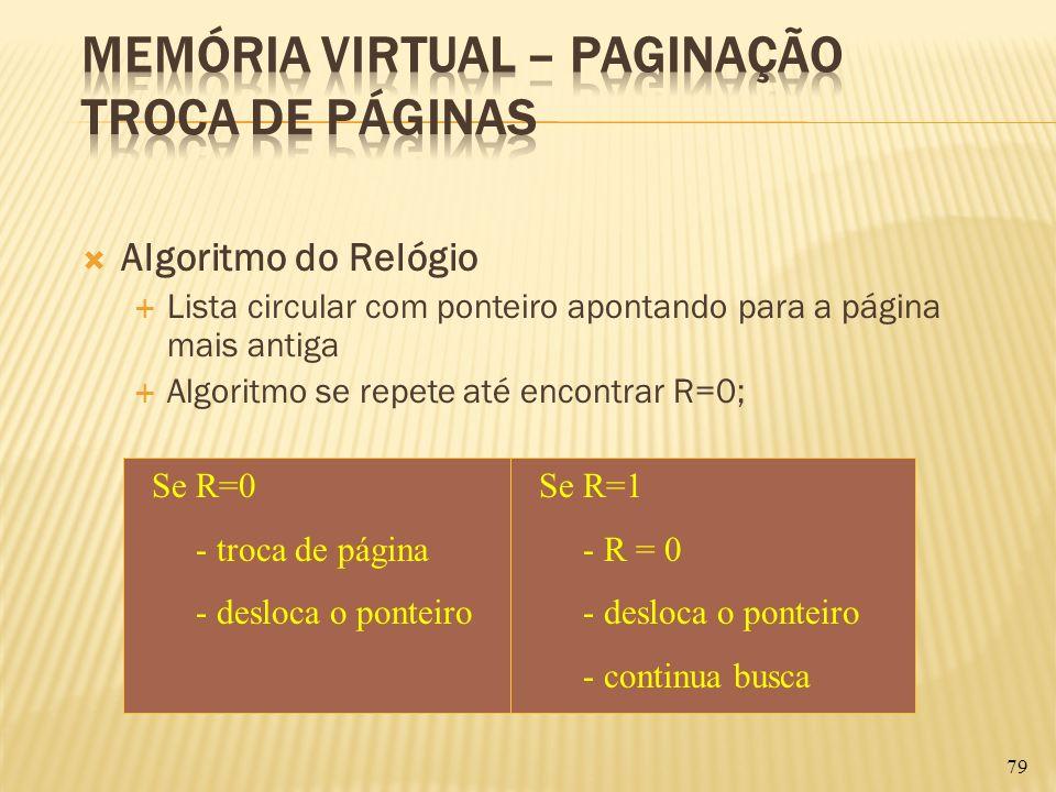 Algoritmo do Relógio Lista circular com ponteiro apontando para a página mais antiga Algoritmo se repete até encontrar R=0; 79 Se R=0 - troca de págin