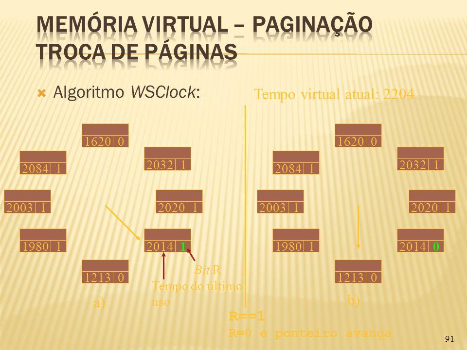 Algoritmo WSClock: 91 Tempo virtual atual: 2204 Tempo do último uso 20031 20841 16200 20321 19801 12130 20141 20201 Bit R a) 20841 16200 20321 20031 1