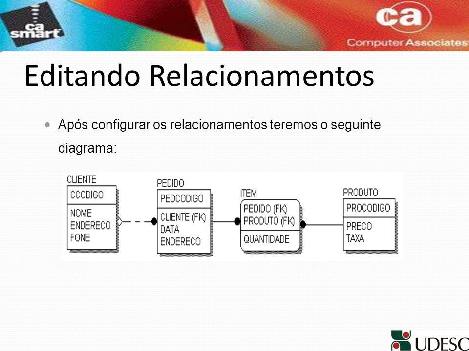 Editando Relacionamentos Após configurar os relacionamentos teremos o seguinte diagrama: