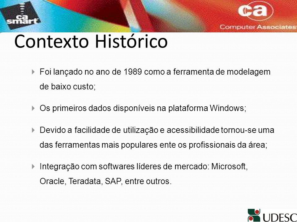 Contexto Histórico Foi lançado no ano de 1989 como a ferramenta de modelagem de baixo custo; Os primeiros dados disponíveis na plataforma Windows; Dev