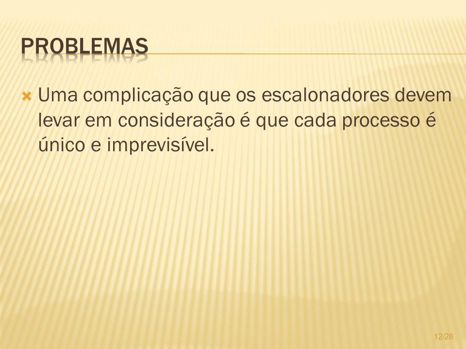 Uma complicação que os escalonadores devem levar em consideração é que cada processo é único e imprevisível. 12/28