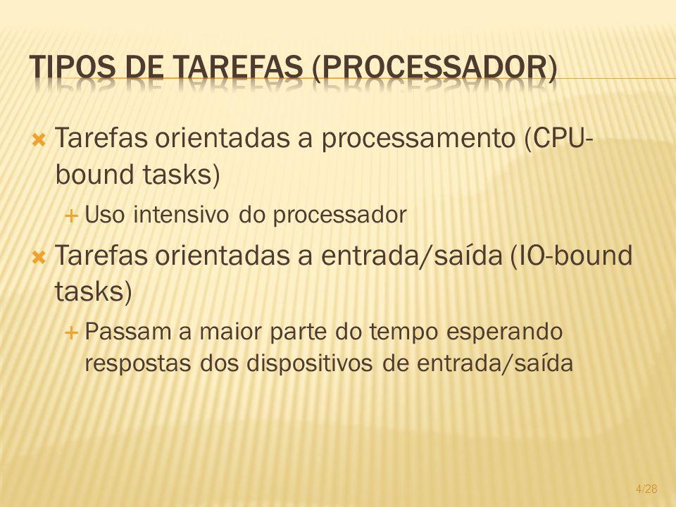 Tarefas orientadas a processamento (CPU- bound tasks) Uso intensivo do processador Tarefas orientadas a entrada/saída (IO-bound tasks) Passam a maior