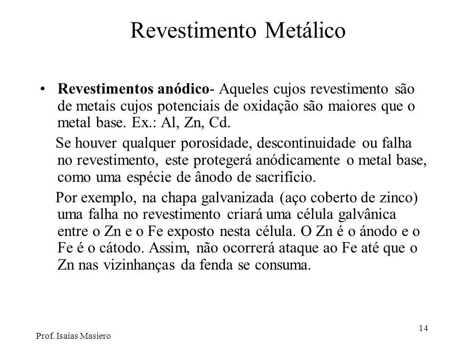 14 Revestimento Metálico Revestimentos anódico- Aqueles cujos revestimento são de metais cujos potenciais de oxidação são maiores que o metal base.