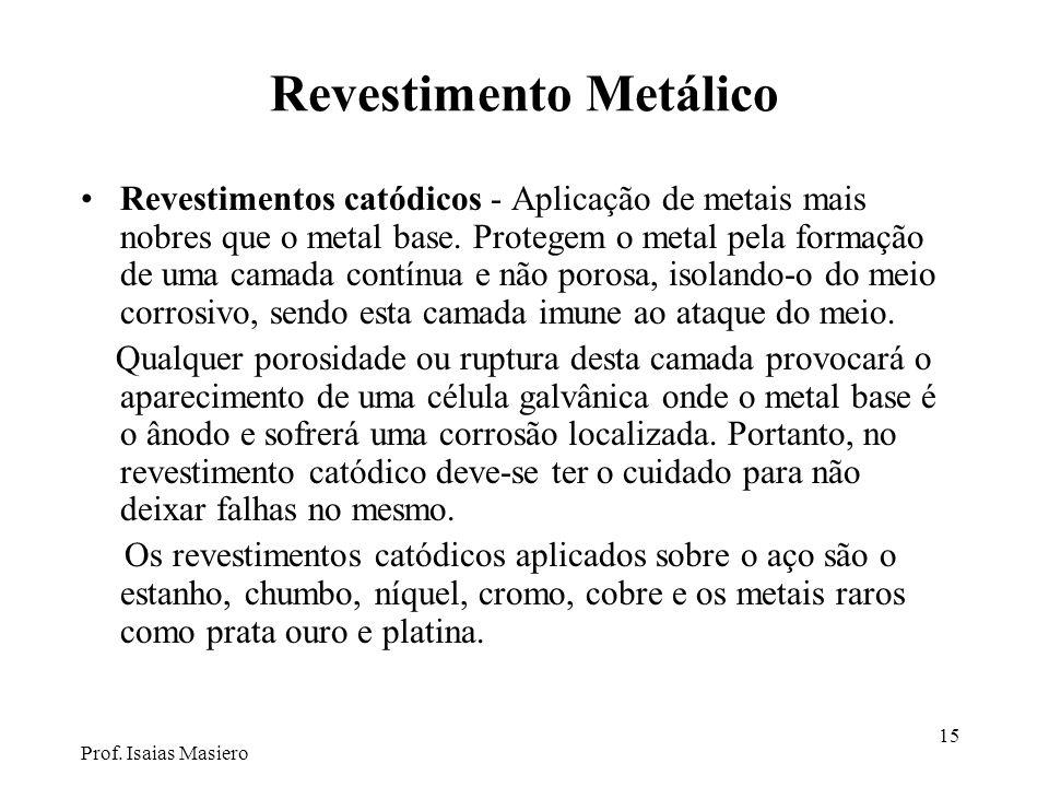 15 Revestimento Metálico Revestimentos catódicos - Aplicação de metais mais nobres que o metal base.