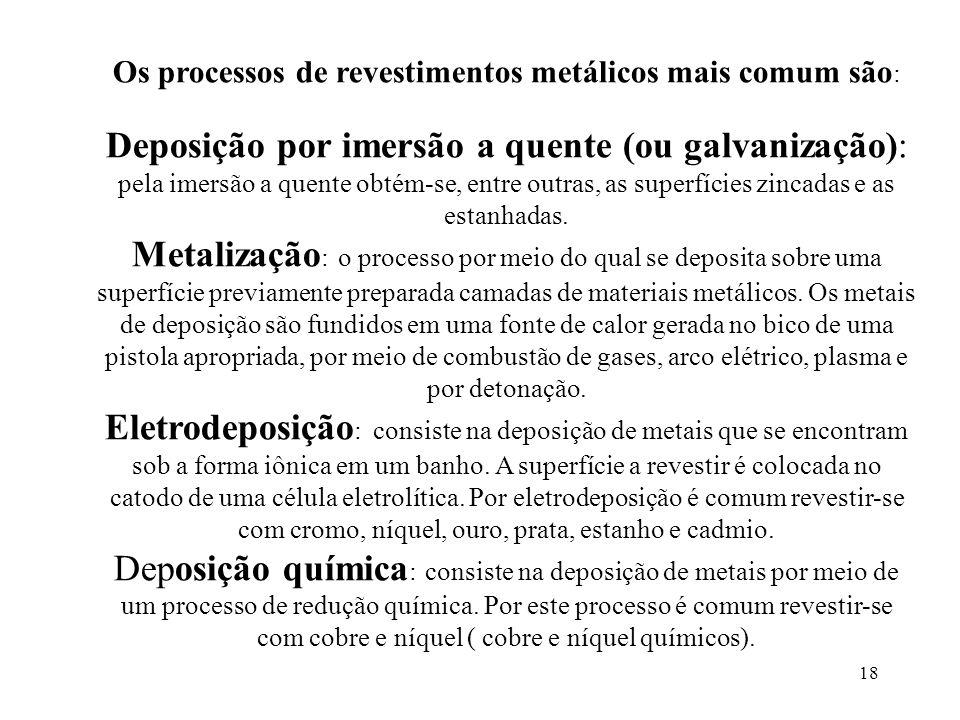 18 Os processos de revestimentos metálicos mais comum são : Deposição por imersão a quente (ou galvanização): pela imersão a quente obtém-se, entre outras, as superfícies zincadas e as estanhadas.