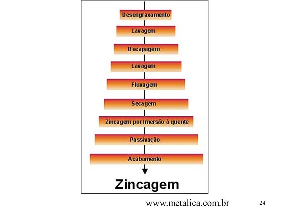 24 www.metalica.com.br