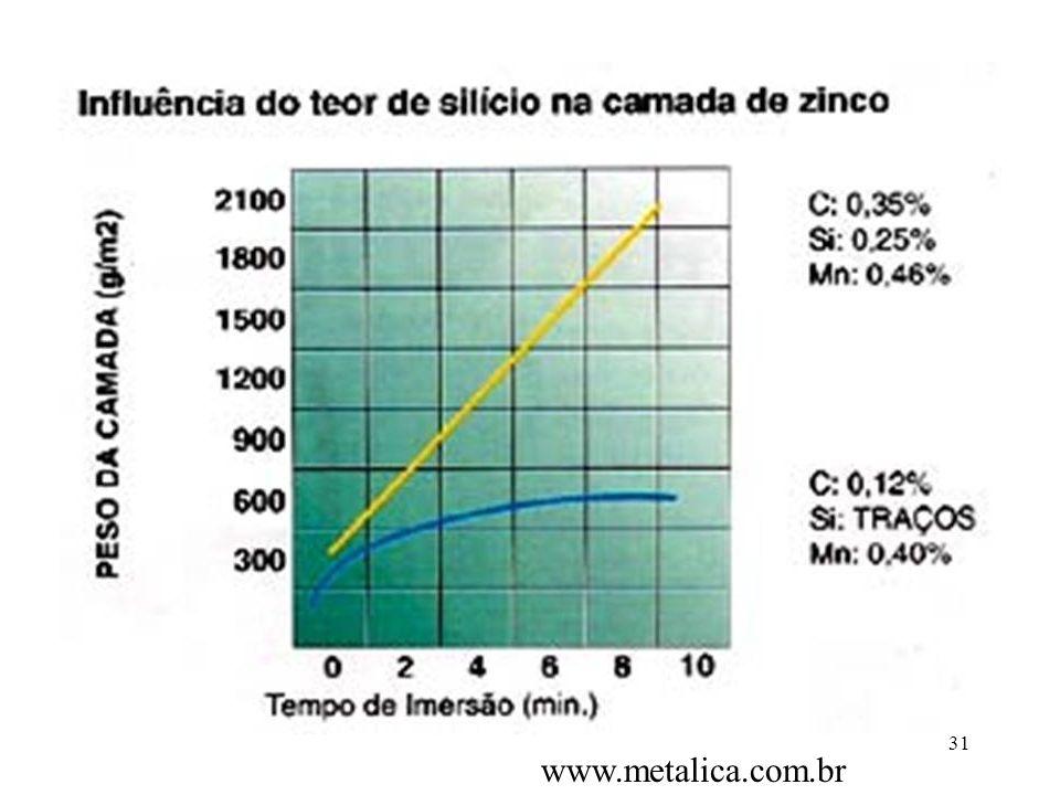 31 www.metalica.com.br