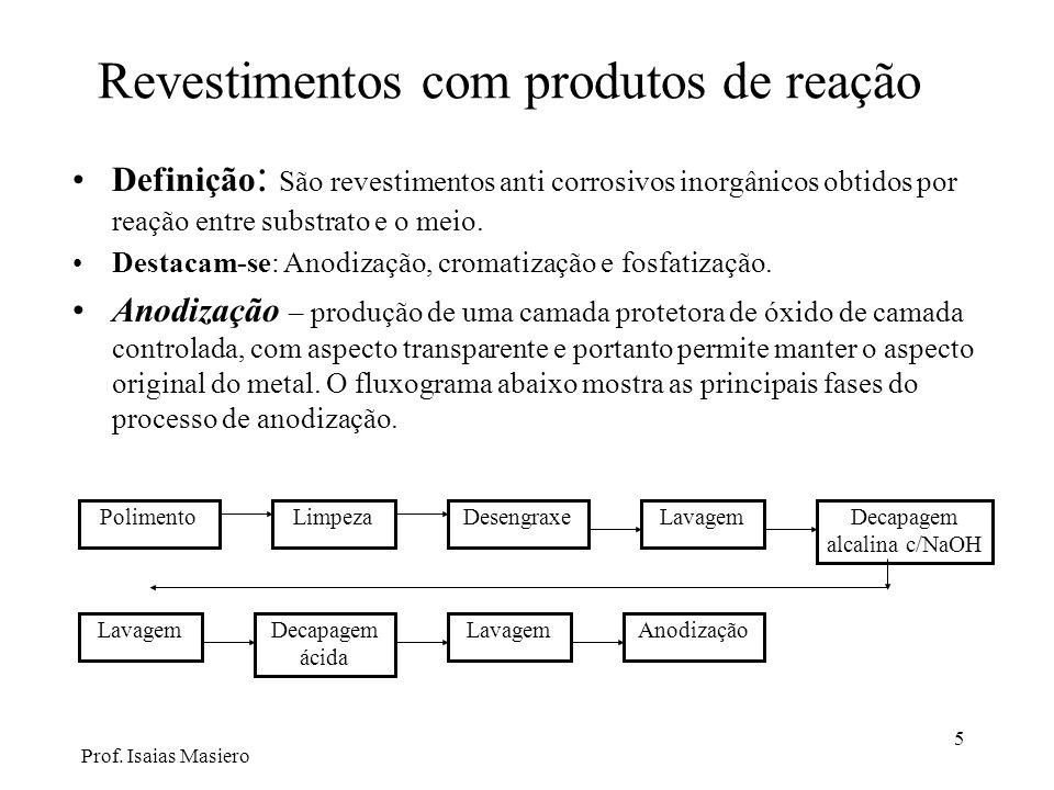 5 Revestimentos com produtos de reação Definição : São revestimentos anti corrosivos inorgânicos obtidos por reação entre substrato e o meio.