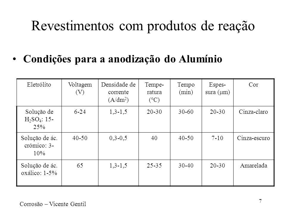7 Revestimentos com produtos de reação Condições para a anodização do Alumínio EletrólitoVoltagem (V) Densidade de corrente (A/dm 2 ) Tempe- ratura (°C) Tempo (min) Espes- sura ( m) Cor Solução de H 2 SO 4 : 15- 25% 6-241,3-1,520-3030-6020-30Cinza-claro Solução de ác.