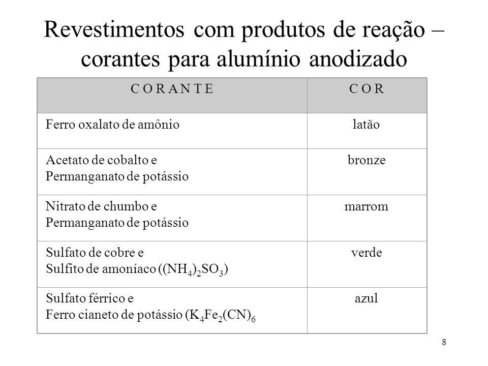 9 Revestimentos com produtos de reação Cromatização – Obtenção de uma camada de óxido do metal tratado e metal alcalino na forma de cromato duplo básico.