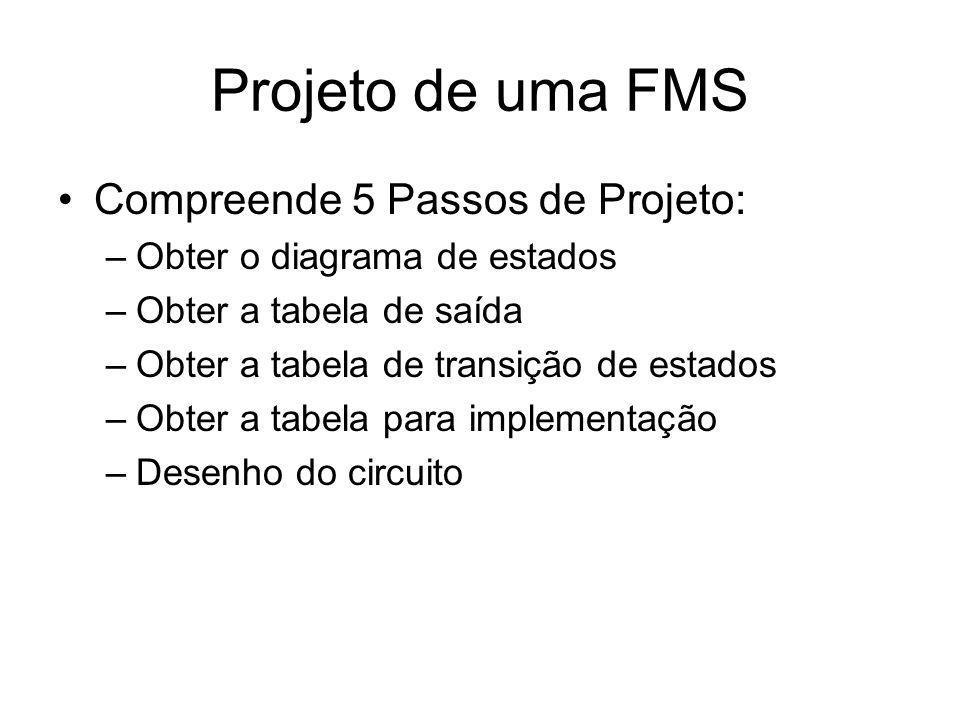 Projeto de uma FMS Compreende 5 Passos de Projeto: –Obter o diagrama de estados –Obter a tabela de saída –Obter a tabela de transição de estados –Obte