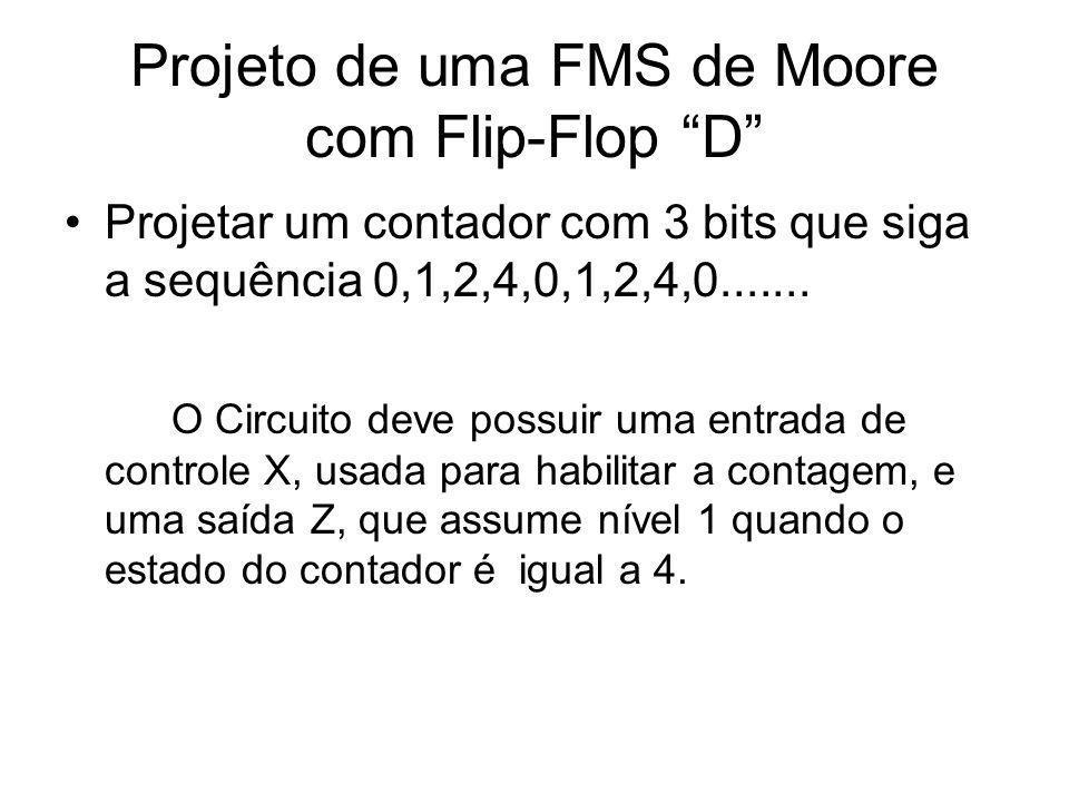 Projeto de uma FMS de Moore com Flip-Flop D Projetar um contador com 3 bits que siga a sequência 0,1,2,4,0,1,2,4,0....... O Circuito deve possuir uma