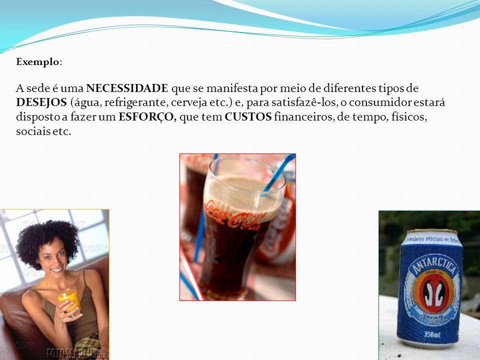Exemplo: A sede é uma NECESSIDADE que se manifesta por meio de diferentes tipos de DESEJOS (água, refrigerante, cerveja etc.) e, para satisfazê-los, o