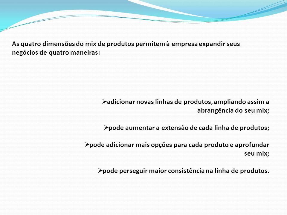 As quatro dimensões do mix de produtos permitem à empresa expandir seus negócios de quatro maneiras: adicionar novas linhas de produtos, ampliando ass