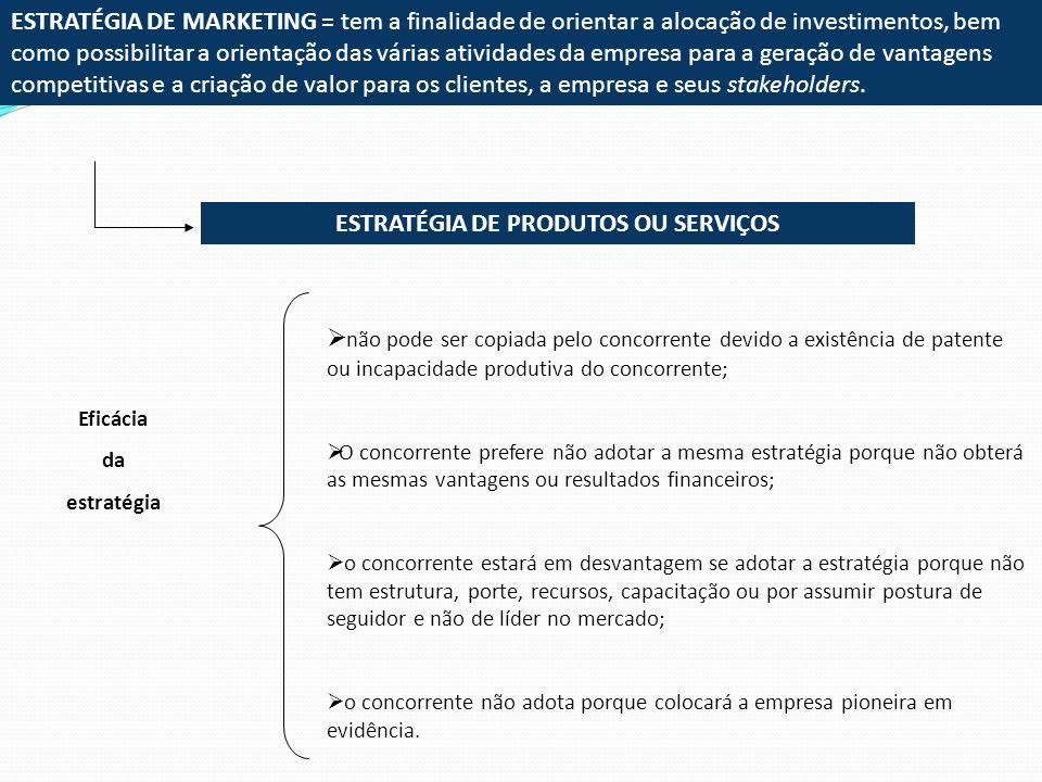 ESTRATÉGIA DE MARKETING = tem a finalidade de orientar a alocação de investimentos, bem como possibilitar a orientação das várias atividades da empres