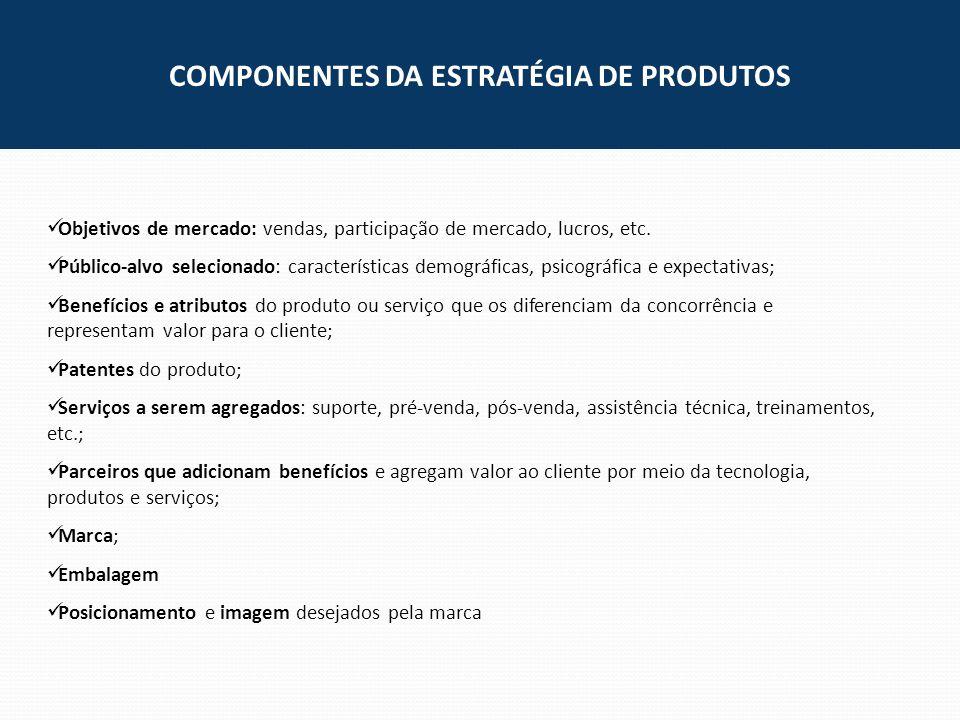 COMPONENTES DA ESTRATÉGIA DE PRODUTOS Objetivos de mercado: vendas, participação de mercado, lucros, etc. Público-alvo selecionado: características de