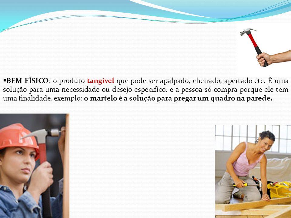 CLASSIFICAÇÃO DO PRODUTO E ESTRATÉGIAS ASSOCIADAS