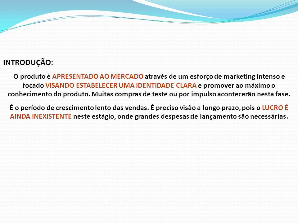 INTRODUÇÃO: O produto é APRESENTADO AO MERCADO através de um esforço de marketing intenso e focado VISANDO ESTABELECER UMA IDENTIDADE CLARA e promover