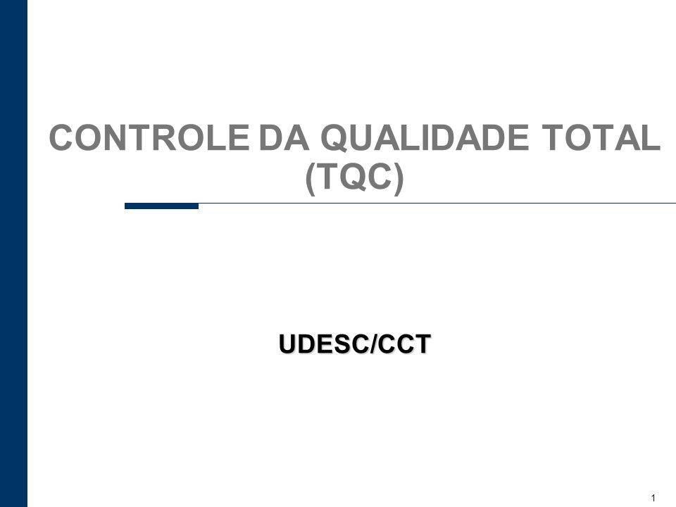 1 CONTROLE DA QUALIDADE TOTAL (TQC) UDESC/CCT