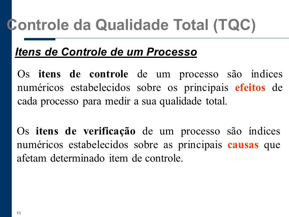 11 Itens de Controle de um Processo Os itens de controle de um processo são índices numéricos estabelecidos sobre os principais efeitos de cada proces