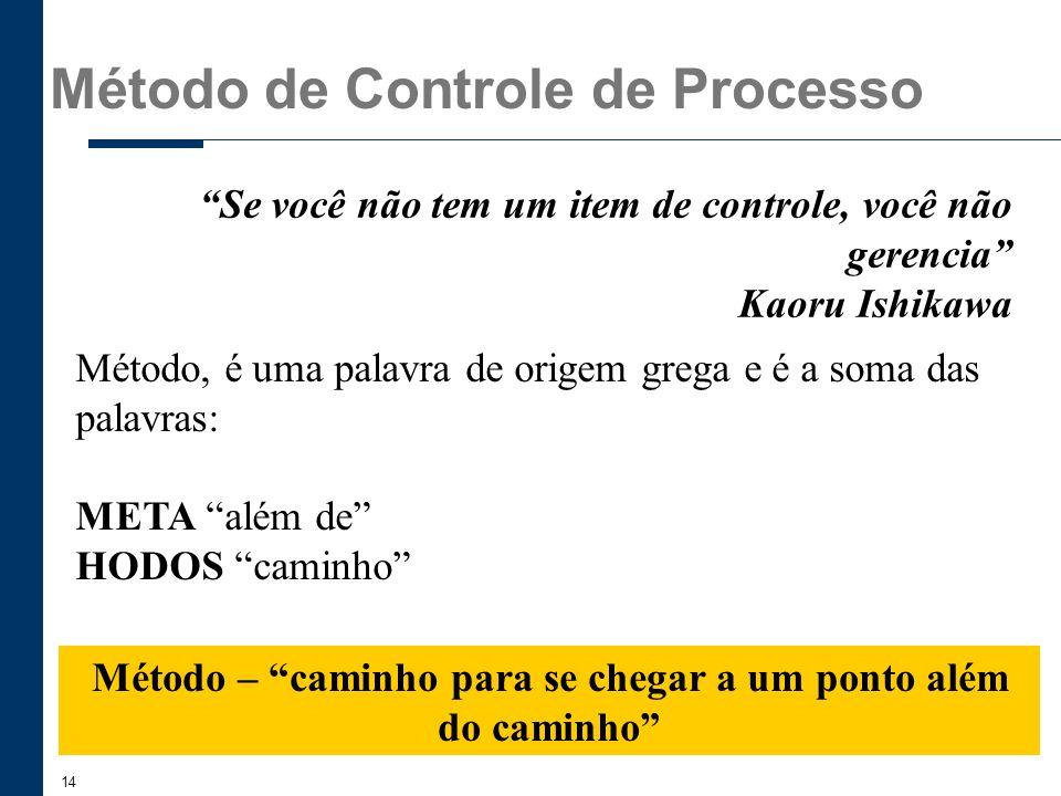 14 Método de Controle de Processo Método, é uma palavra de origem grega e é a soma das palavras: META além de HODOS caminho Método – caminho para se c