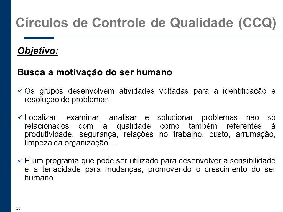 20 Círculos de Controle de Qualidade (CCQ) Objetivo: Busca a motivação do ser humano Os grupos desenvolvem atividades voltadas para a identificação e