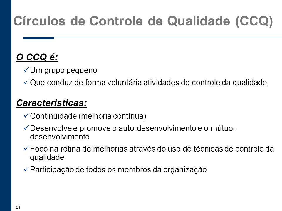 21 O CCQ é: Um grupo pequeno Que conduz de forma voluntária atividades de controle da qualidade Caracteristicas: Continuidade (melhoria contínua) Dese