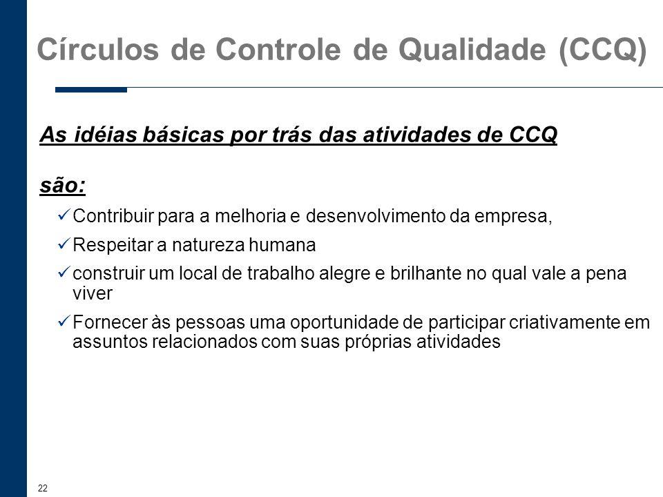 22 As idéias básicas por trás das atividades de CCQ são: Contribuir para a melhoria e desenvolvimento da empresa, Respeitar a natureza humana construi