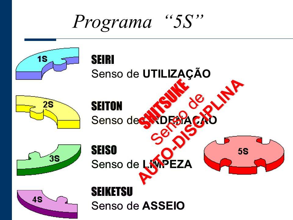 25 Programa 5S SEIRI Senso de UTILIZAÇÃO SEITON Senso de ORDENAÇÃO SEIRI Senso de UTILIZAÇÃO SEISO Senso de LIMPEZA SEITON Senso de ORDENAÇÃO SEIKETSU