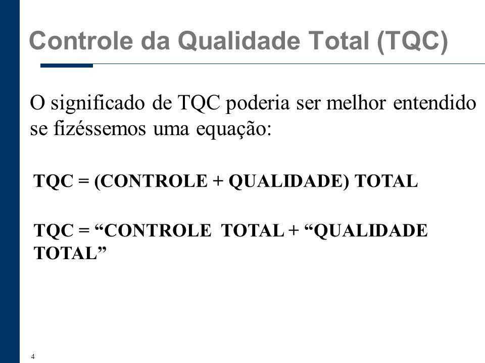 4 Controle da Qualidade Total (TQC) O significado de TQC poderia ser melhor entendido se fizéssemos uma equação: TQC = (CONTROLE + QUALIDADE) TOTAL TQ