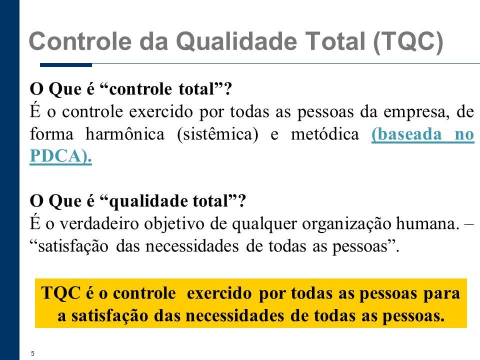 5 TQC é o controle exercido por todas as pessoas para a satisfação das necessidades de todas as pessoas. O Que é controle total? É o controle exercido