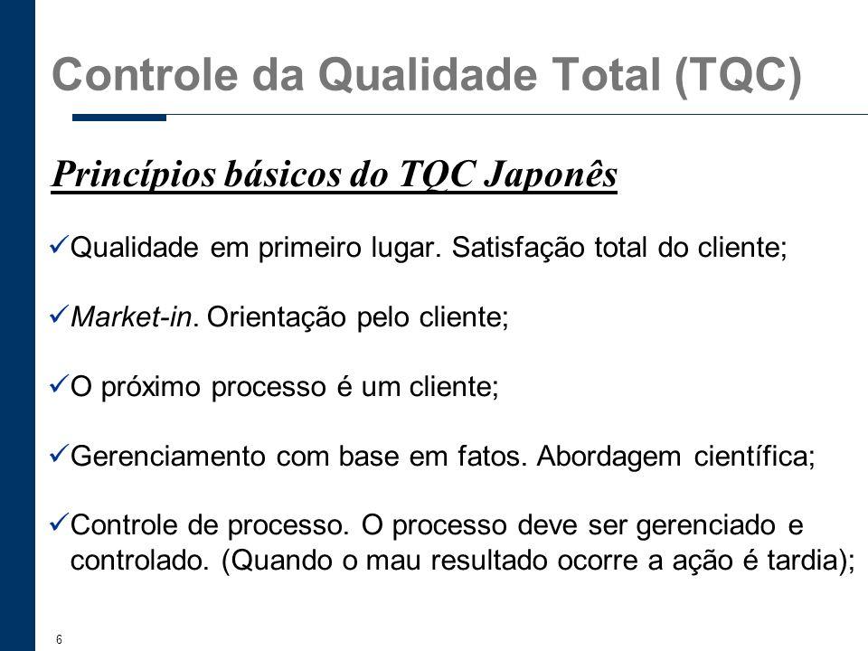 6 Qualidade em primeiro lugar. Satisfação total do cliente; Market-in. Orientação pelo cliente; O próximo processo é um cliente; Gerenciamento com bas