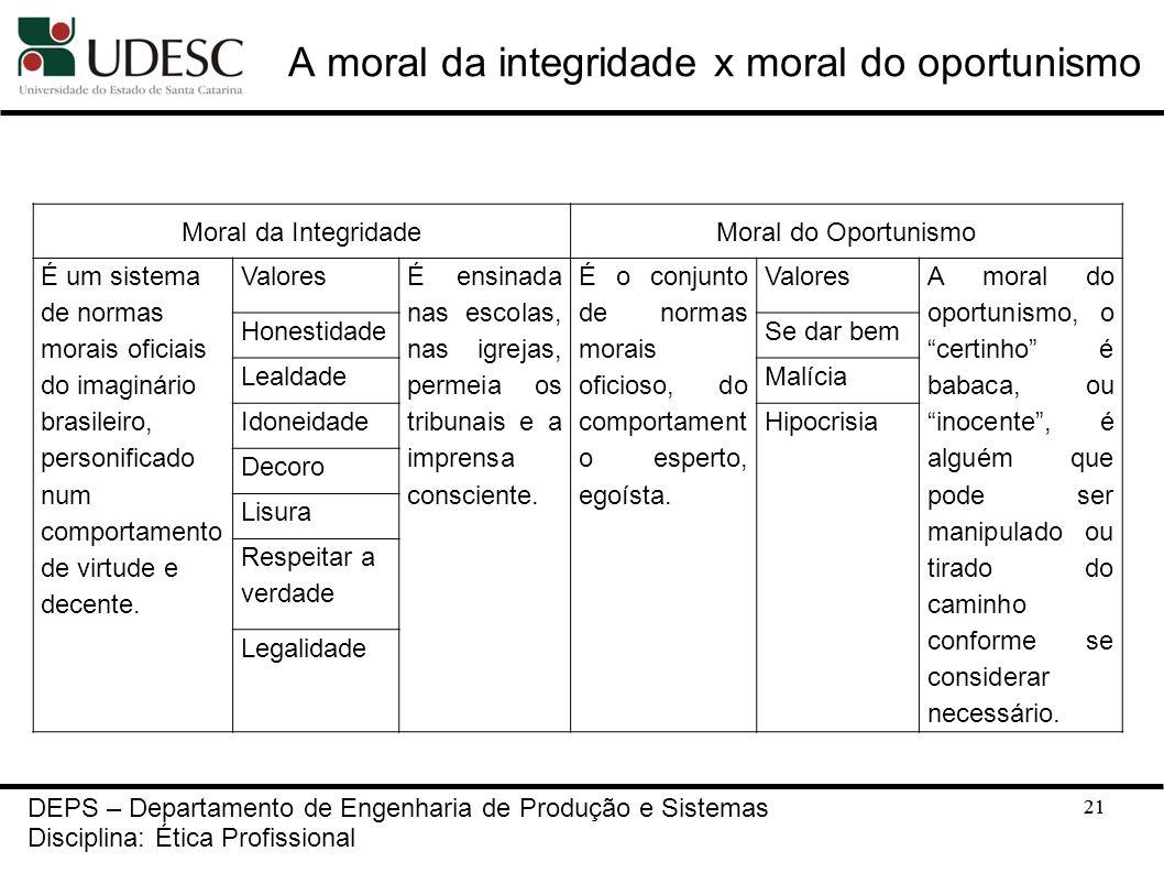 21 A moral da integridade x moral do oportunismo Moral da IntegridadeMoral do Oportunismo É um sistema de normas morais oficiais do imaginário brasile