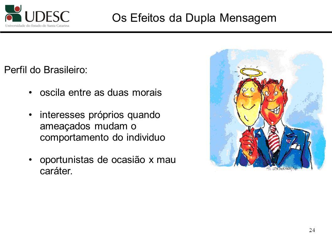 24 Os Efeitos da Dupla Mensagem Perfil do Brasileiro: oscila entre as duas morais interesses próprios quando ameaçados mudam o comportamento do indivi