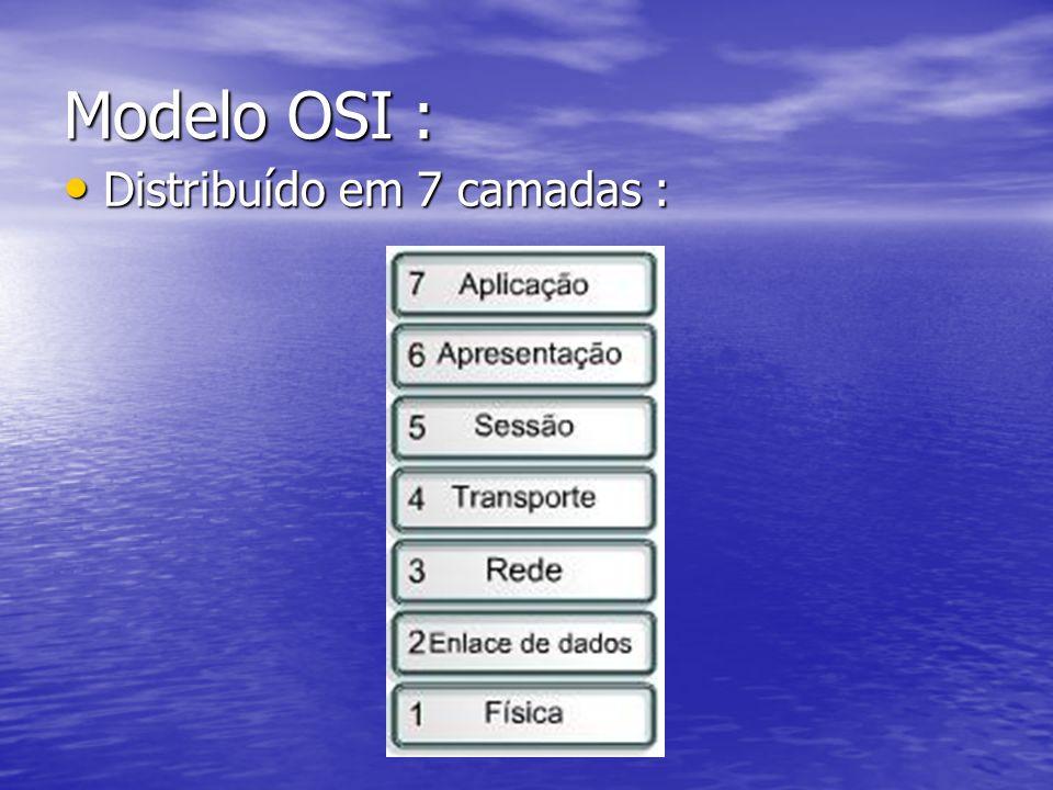 Modelo OSI : Distribuído em 7 camadas : Distribuído em 7 camadas :