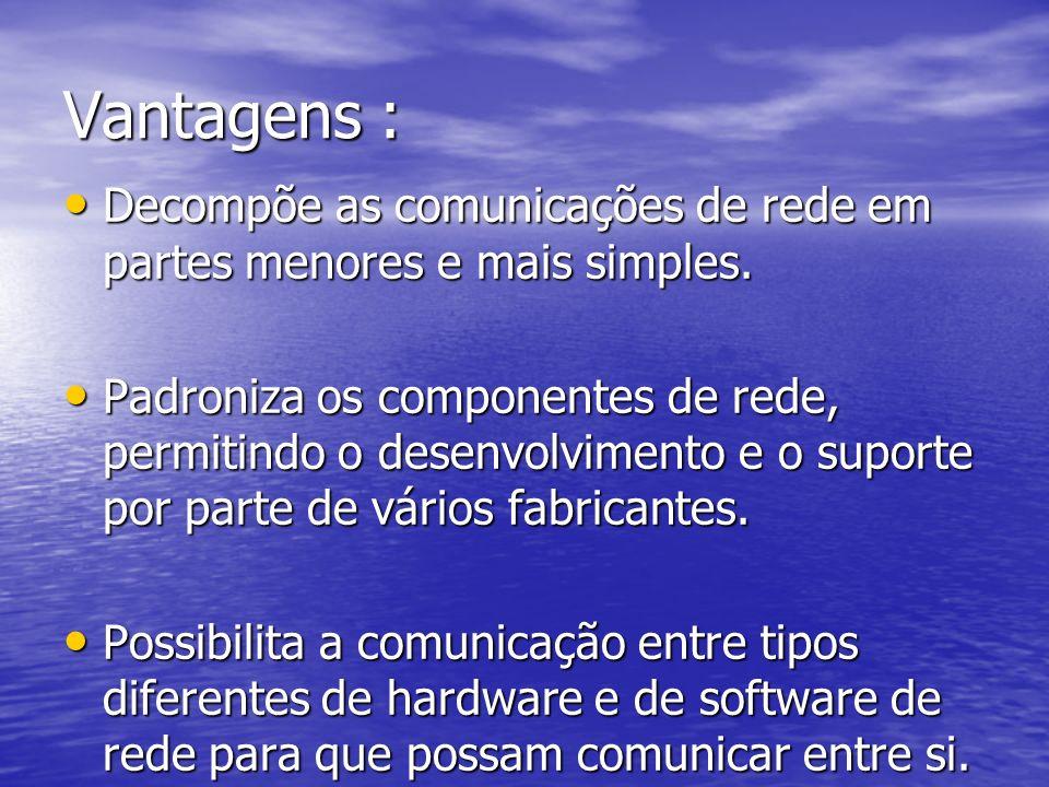 Vantagens : Decompõe as comunicações de rede em partes menores e mais simples. Decompõe as comunicações de rede em partes menores e mais simples. Padr
