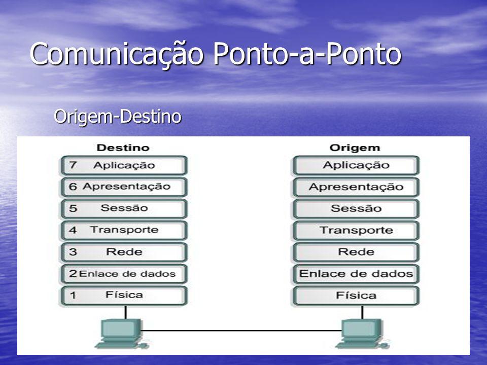 Comunicação Ponto-a-Ponto Origem-Destino