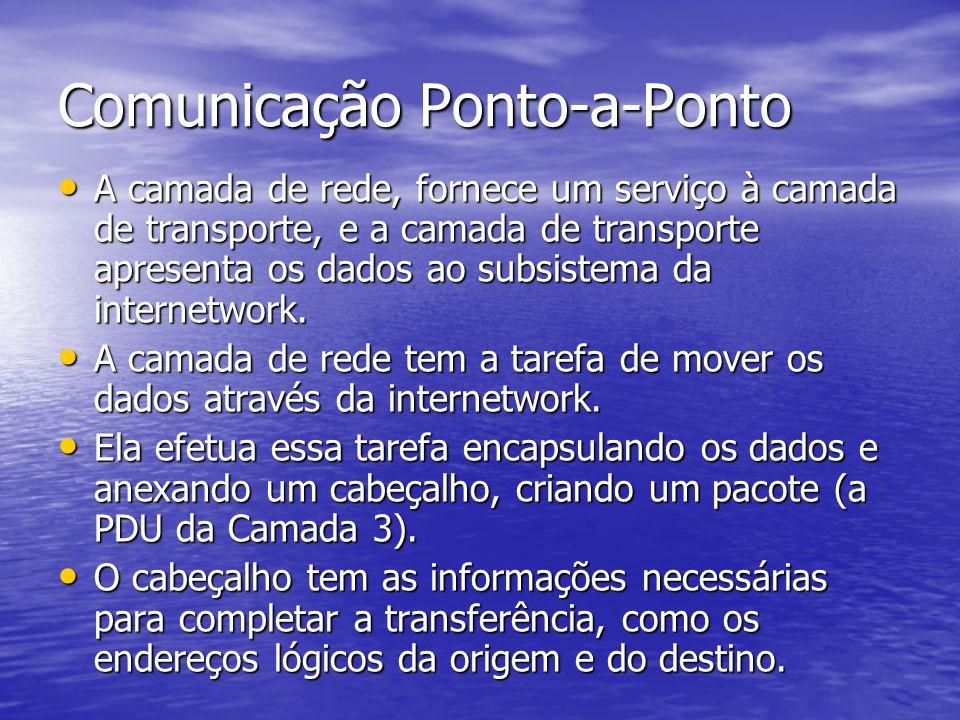Comunicação Ponto-a-Ponto A camada de rede, fornece um serviço à camada de transporte, e a camada de transporte apresenta os dados ao subsistema da in