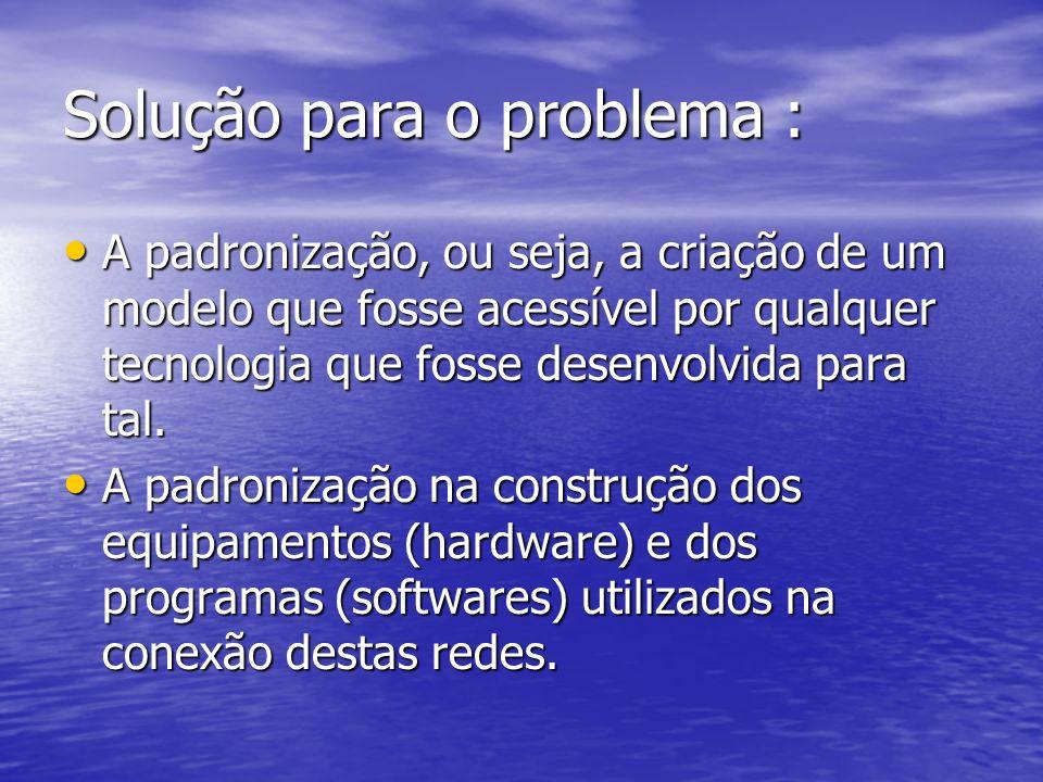Solução para o problema : A padronização, ou seja, a criação de um modelo que fosse acessível por qualquer tecnologia que fosse desenvolvida para tal.