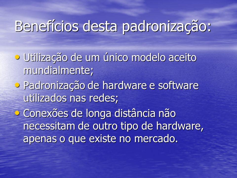 Benefícios desta padronização: Utilização de um único modelo aceito mundialmente; Utilização de um único modelo aceito mundialmente; Padronização de h
