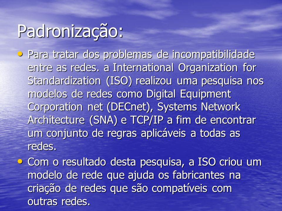 Padronização: Para tratar dos problemas de incompatibilidade entre as redes. a International Organization for Standardization (ISO) realizou uma pesqu